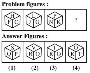 ro aro solved exam paper